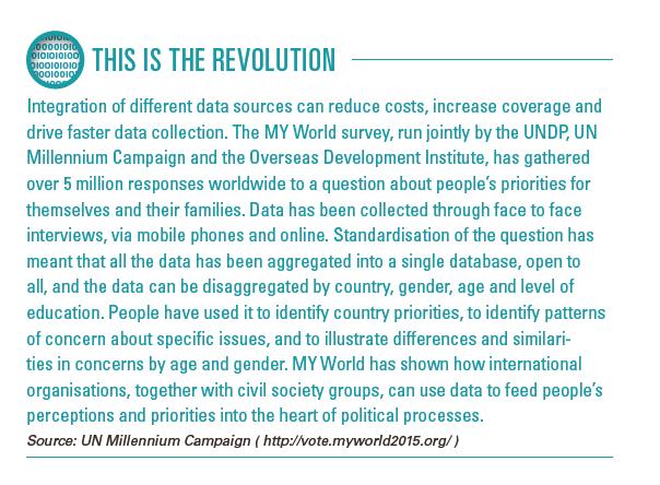 Millennium Campaign example