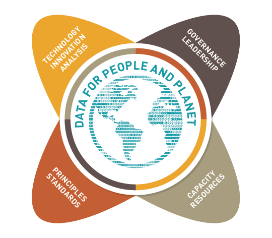 Data for People & Planet graphic