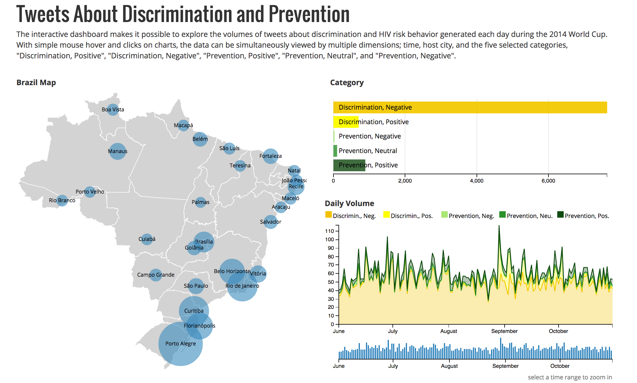 Tweets_About_Discrimination_and_HIV_AIDS